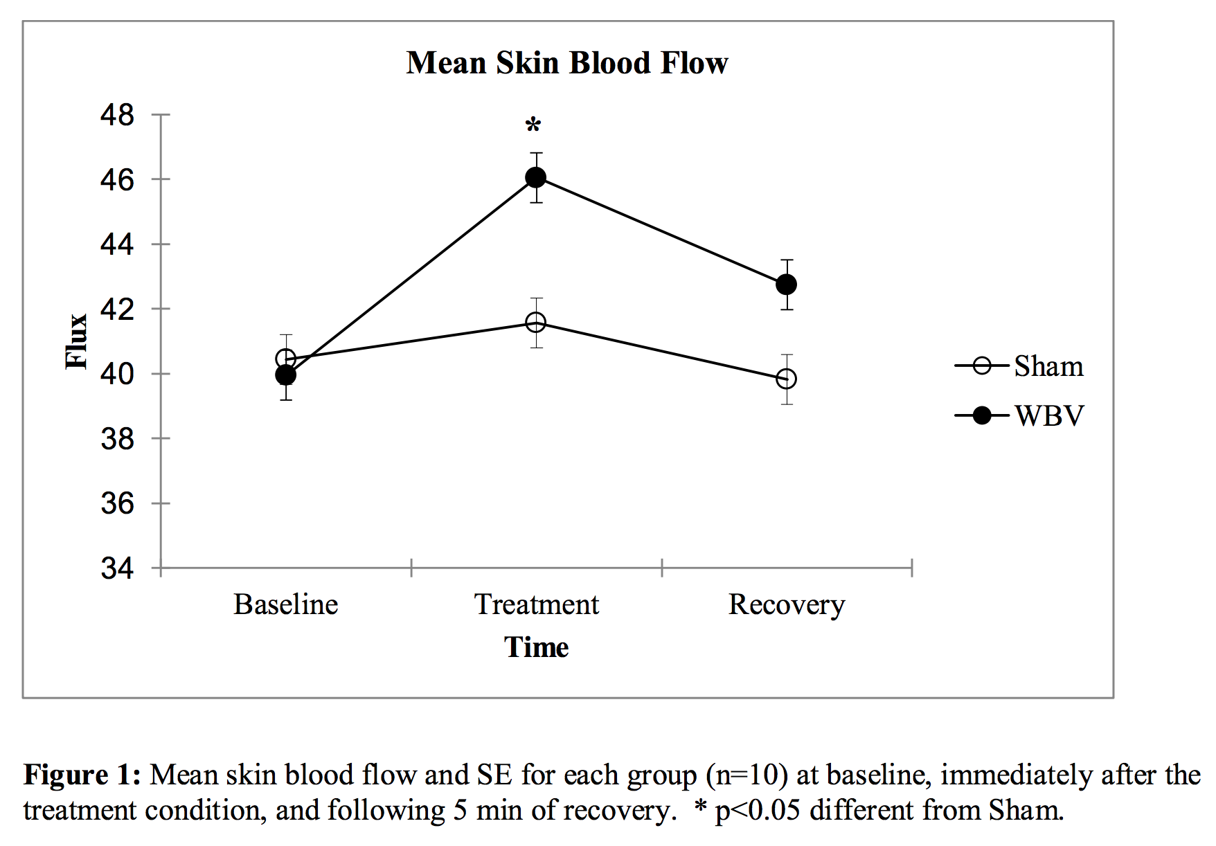 essay on muscle fatigue Several excellent papers provide more comprehensive reviews of central proximal muscle weakness, atrophy, and muscle fatigue are common in uremic patients.